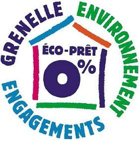eco pret 2015
